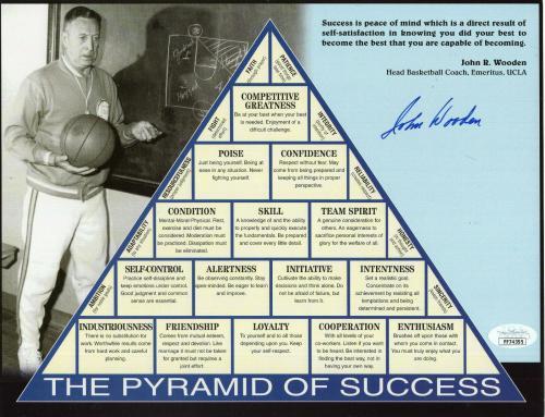 JOHN WOODEN HAND SIGNED 8x11 PYRAMID OF SUCCESS   UCLA    UNINSCRIBED+RARE   JSA