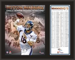 Peyton Manning Denver Broncos Single-Season Passing Touchdown Record Sublimated 12'' x 15'' Plaque - Mounted Memories